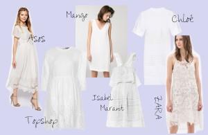 Shop the Trend_Sommerkleider_2