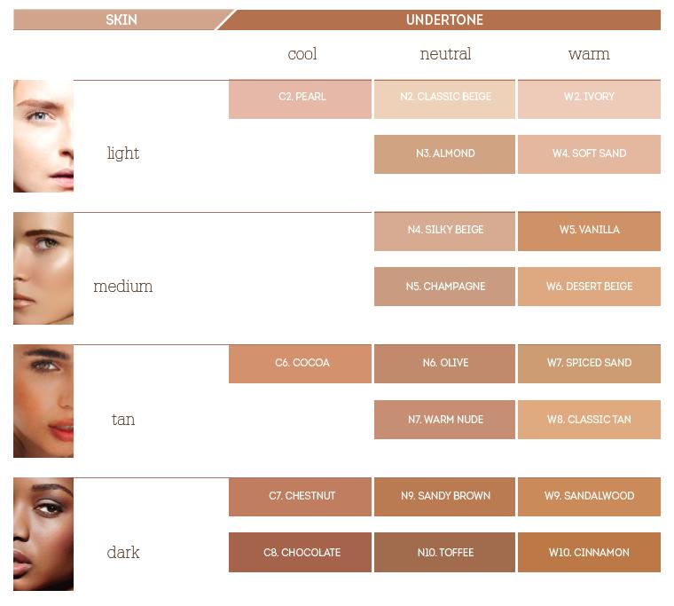 Richtige Make Up Farbe Finden