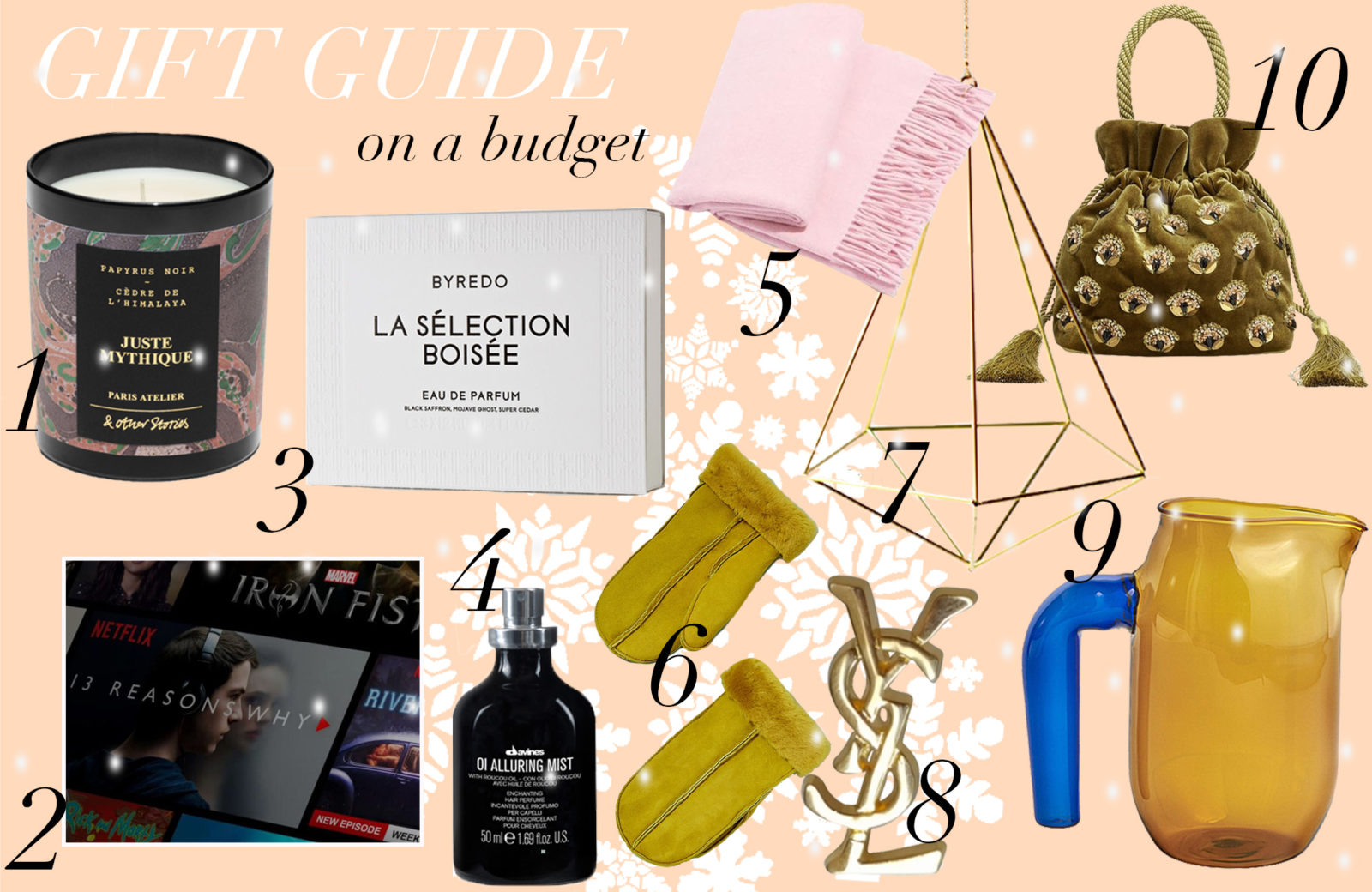 Gift Guide: 10 Budget-Geschenkideen unter 100 Euro für die Ladies ...